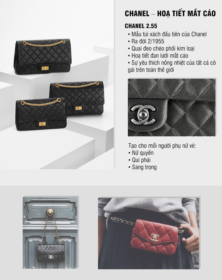 Thương hiệu túi xách Chanel