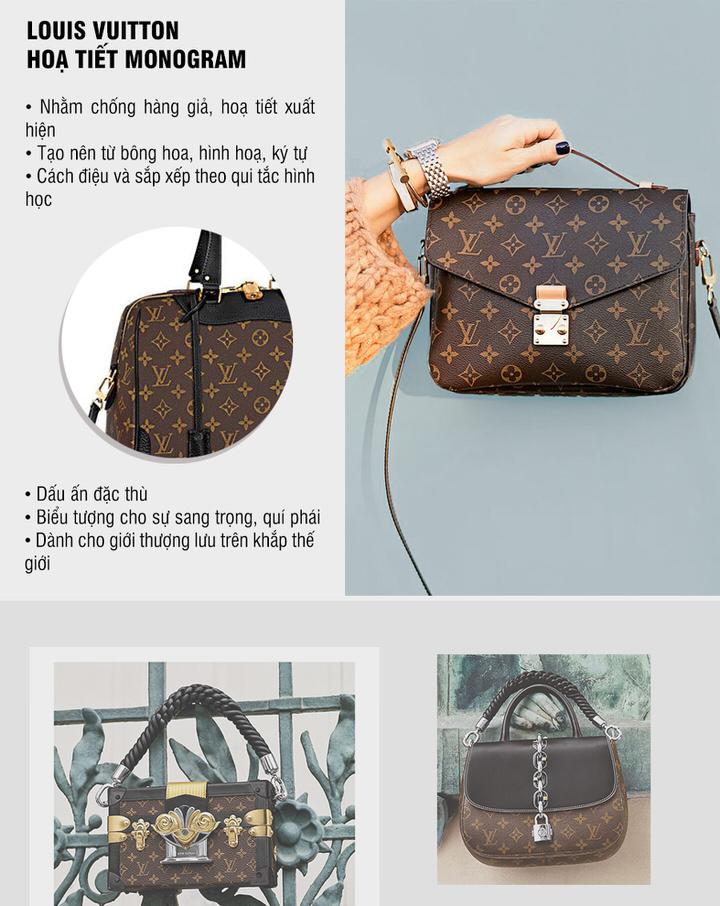 Thương hiệu túi xách Louis Vuitton